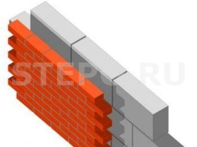 что такое ячеистый бетон