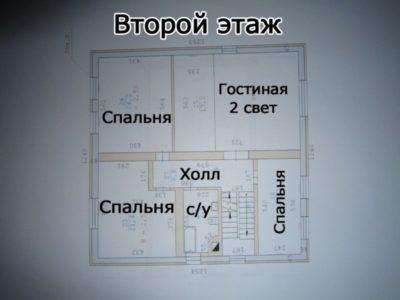 10 квадратных метров это сколько