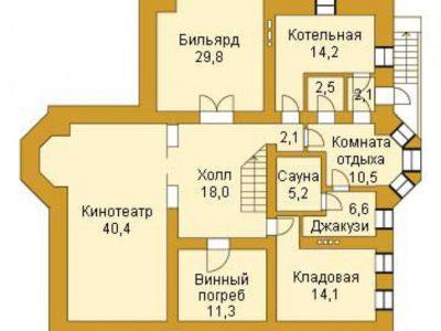 цокольный этаж это какой этаж