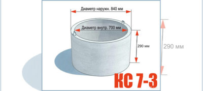 сколько весит бетонное кольцо