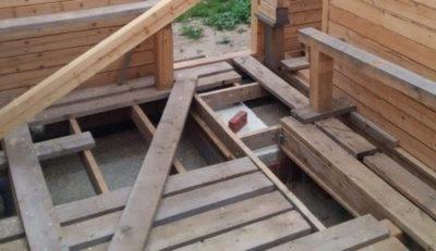 как сделать бетонный пол в бане