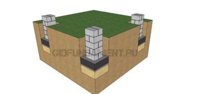какой фундамент нужен для дома из газобетона