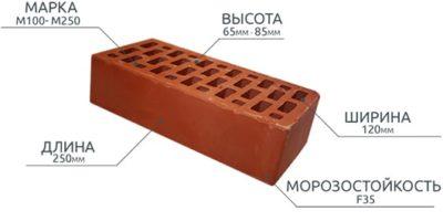 сколько в одном кубе кирпичей 250х120х65