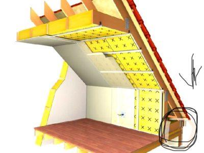 как утеплять потолок в частном доме