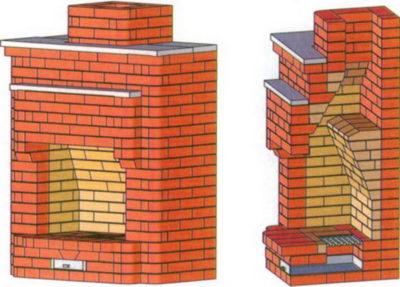 как построить кирпичную печь