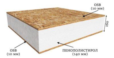 сколько весит лист осб 9 мм 1250х2500