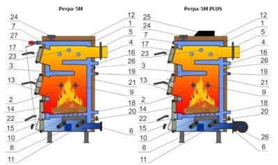 как сделать печь длительного горения