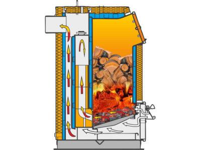 что такое пиролизная печь