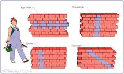 как рассчитать сколько нужно кирпича на стену
