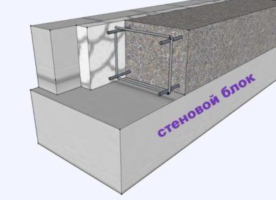 как класть плиты перекрытия на фундамент